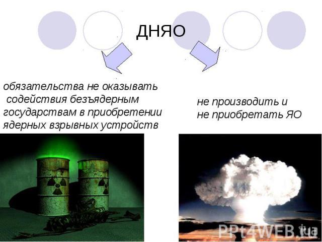 ДНЯОобязательства не оказывать содействия безъядерным государствам в приобретении ядерных взрывных устройств не производить и не приобретать ЯО