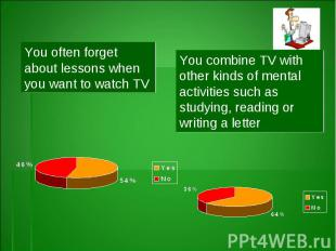 You often forget about lessons when you want to watch TVYou combine TV with othe