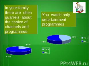 In your family there are often quarrels about the choice of channels and program