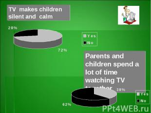 TV makes children silent and calmParents and children spend a lot of time watchi