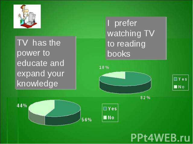 TV has the power to educate and expand your knowledgeI prefer watching TV to reading books