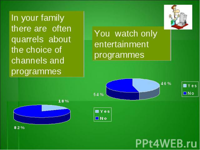 In your family there are often quarrels about the choice of channels and programmesYou watch only entertainment programmes