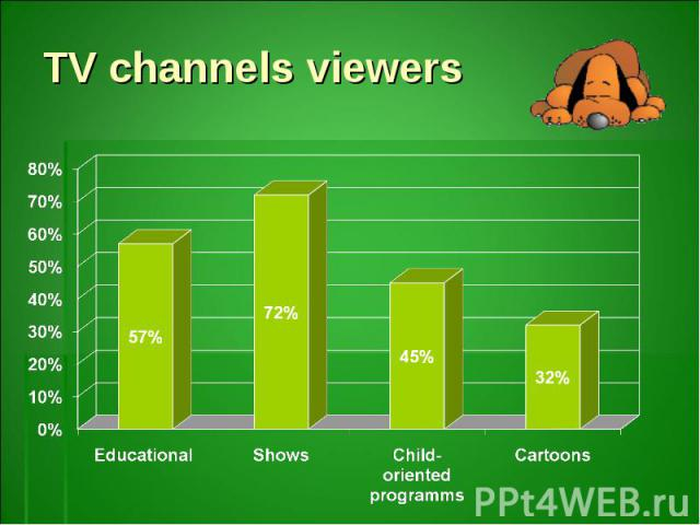 TV channels viewers