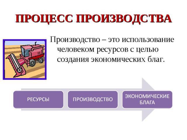 ПРОЦЕСС ПРОИЗВОДСТВАПроизводство – это использование человеком ресурсов с целью создания экономических благ.