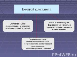 Целевой компонентОбучающие цели:-формирование и развитие системных знаний и умен
