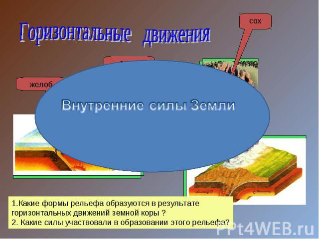 Горизонтальные движенияВнутренние силы Земли1.Какие формы рельефа образуются в результатегоризонтальных движений земной коры ?2. Какие силы участвовали в образовании этого рельефа?