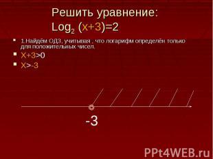 Решить уравнение: Log2 (x+3)=21.Найдём ОДЗ, учитывая , что логарифм определён то