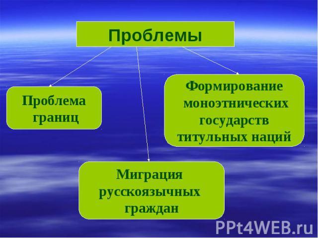 ПроблемыПроблема границФормирование моноэтнических государств титульных нацийМиграция русскоязычных граждан