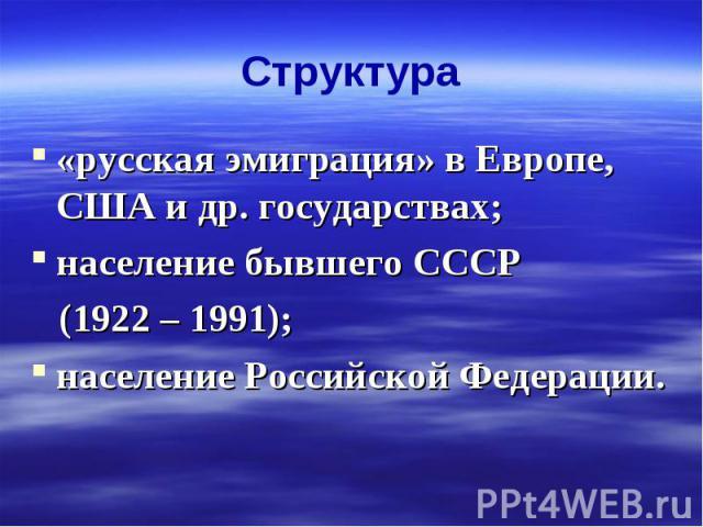 Структура«русская эмиграция» в Европе, США и др. государствах;население бывшего СССР (1922 – 1991);население Российской Федерации.