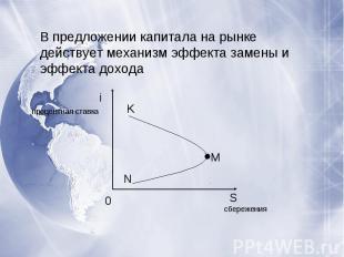 В предложении капитала на рынке действует механизм эффекта замены и эффекта дохо