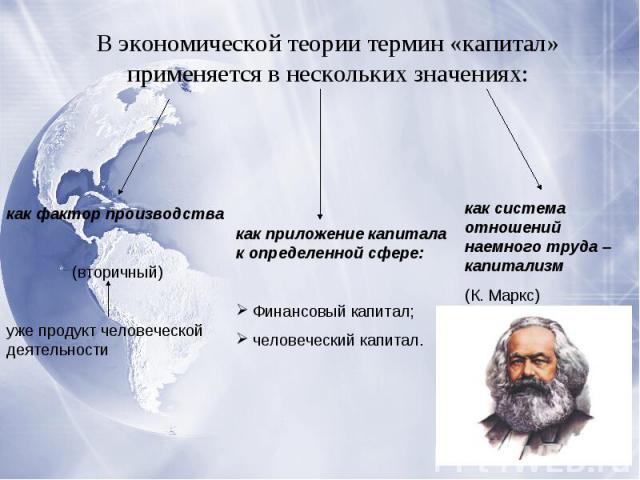 В экономической теории термин «капитал» применяется в нескольких значениях:как фактор производства(вторичный)уже продукт человеческой деятельностикак приложение капитала к определенной сфере: Финансовый капитал; человеческий капитал.как система отно…