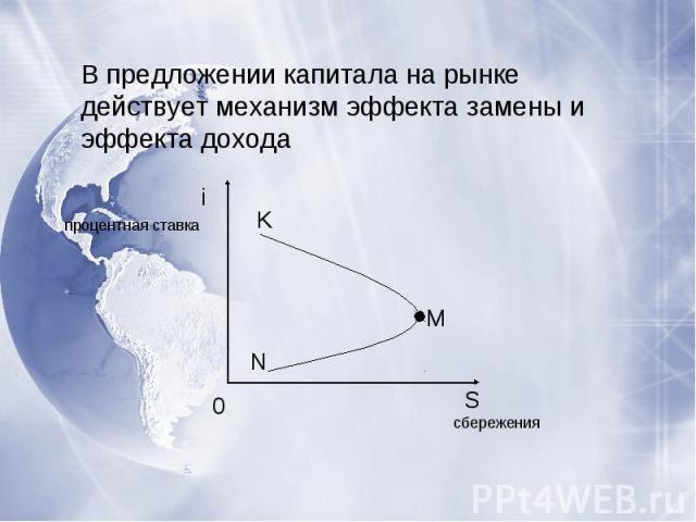 В предложении капитала на рынке действует механизм эффекта замены и эффекта дохода