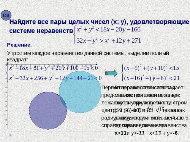 Найдите все пары целых чисел (х; у), удовлетворяющие системе неравенств Упростим каждое неравенство данной системы, выделив полный квадрат:Первое неравенство системы представляет множество точек лежащих внутри окружности с центром (9; -10) и R= , та…