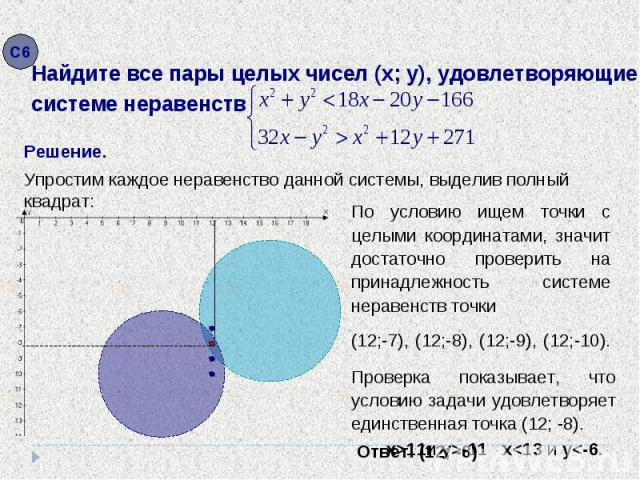 Найдите все пары целых чисел (х; у), удовлетворяющие системе неравенств Упростим каждое неравенство данной системы, выделив полный квадрат:По условию ищем точки с целыми координатами, значит достаточно проверить на принадлежность системе неравенств …