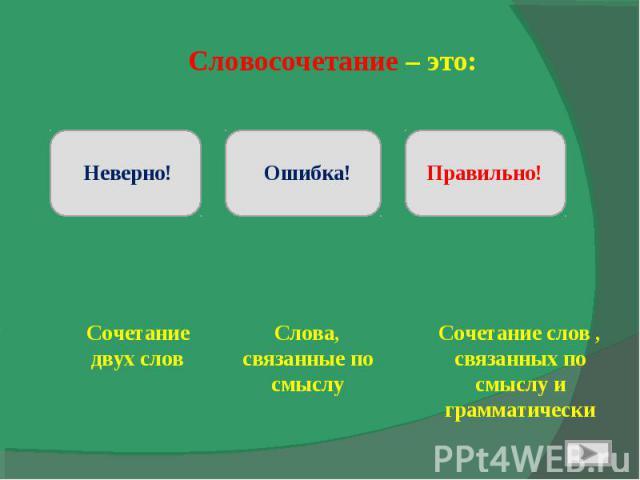 Словосочетание – это:Сочетание двух словСлова, связанные по смыслуСочетание слов , связанных по смыслу и грамматически