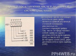 Пример представления числа в десятичной системе счисления Десятичное число, сост