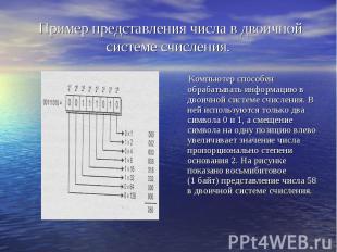 Пример представления числа в двоичной системе счисления. Компьютер способен обра