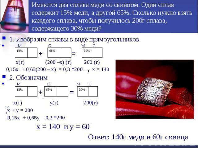 Имеются два сплава меди со свинцом. Один сплав содержит 15% меди, а другой 65%. Сколько нужно взять каждого сплава, чтобы получилось 200г сплава, содержащего 30% меди?1. Изобразим сплавы в виде прямоугольников М С М С + = х(г) (200 –х) (г) 200 (г) 0…