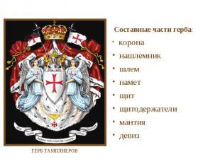 Составные части герба: корона нашлемник шлем намет щит щитодержатели мантия деви