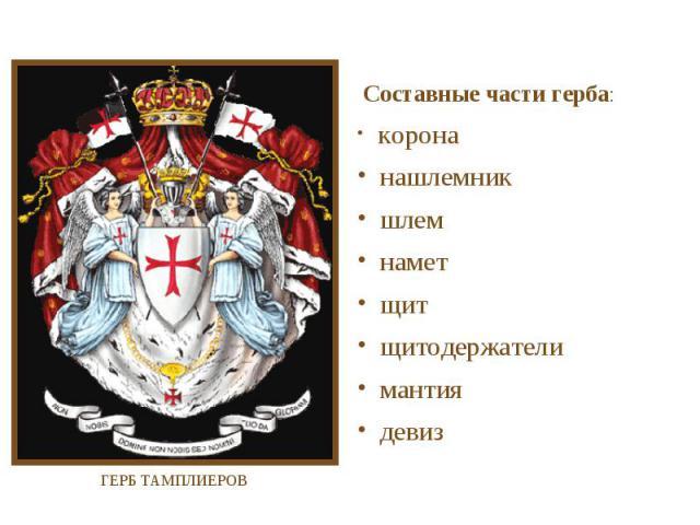 Составные части герба: корона нашлемник шлем намет щит щитодержатели мантия девиз