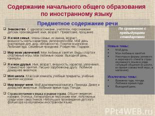 Содержание начального общего образования по иностранному языкуЗнакомство. С одно