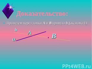 Доказательство:Проведем через точки А и В прямую b (аксиома I2)