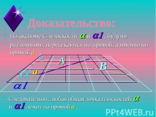 Доказательство:По аксиоме С2 плоскости a и a1 , будучи различными, пересекаются