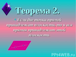 Теорема 2.Если две точки прямой принадлежат плоскости, то и вся прямая принадлеж