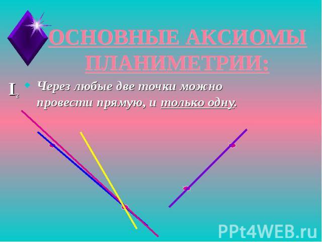 ОСНОВНЫЕ АКСИОМЫ ПЛАНИМЕТРИИ:Через любые две точки можно провести прямую, и только одну.