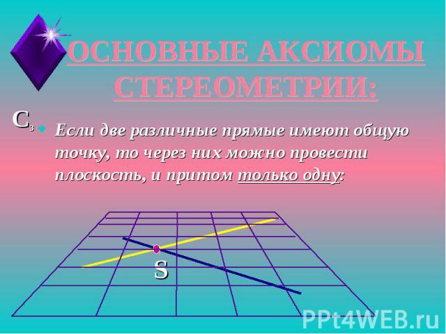 ОСНОВНЫЕ АКСИОМЫ СТЕРЕОМЕТРИИ:Если две различные прямые имеют общую точку, то через них можно провести плоскость, и притом только одну: