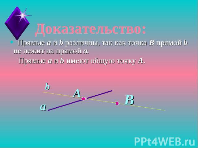 Доказательство:Прямые а и b различны, так как точка B прямой bне лежит на прямой а.Прямые а и b имеют общую точку А.
