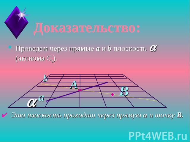 Доказательство:Проведем через прямые а и b плоскость a (аксиома С3). Эта плоскость проходит через прямую а и точку B.