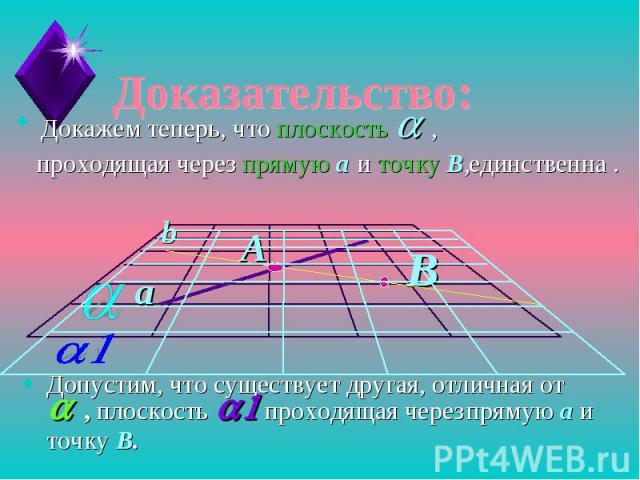 Доказательство:Докажем теперь, что плоскость a , проходящая через прямую а Допустим, что существует другая, отличная от a , плоскость a1 проходящая через прямую а и точку B.