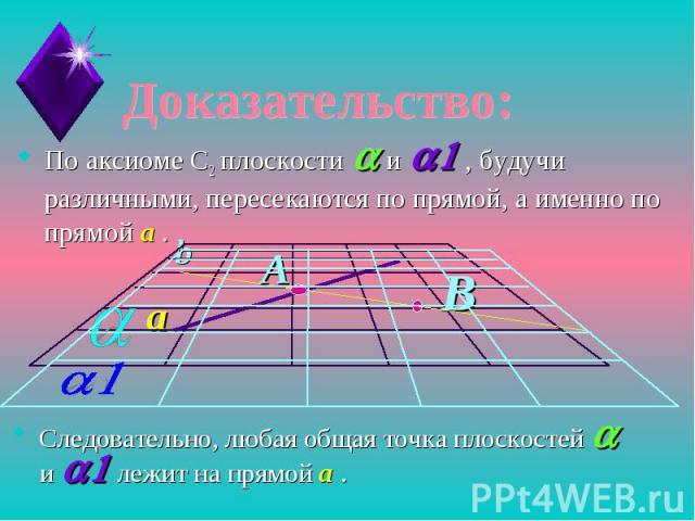 Доказательство:По аксиоме С2 плоскости a и a1 , будучи различными, пересекаются по прямой, а именно по прямой а .Следовательно, любая общая точка плоскостей a и a1 лежит на прямой а .