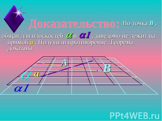 Доказательство:Но точка B ,общая для плоскостей a и a1 , заведомо не лежит на прямой а . Получили противоречие. Теорема доказана.