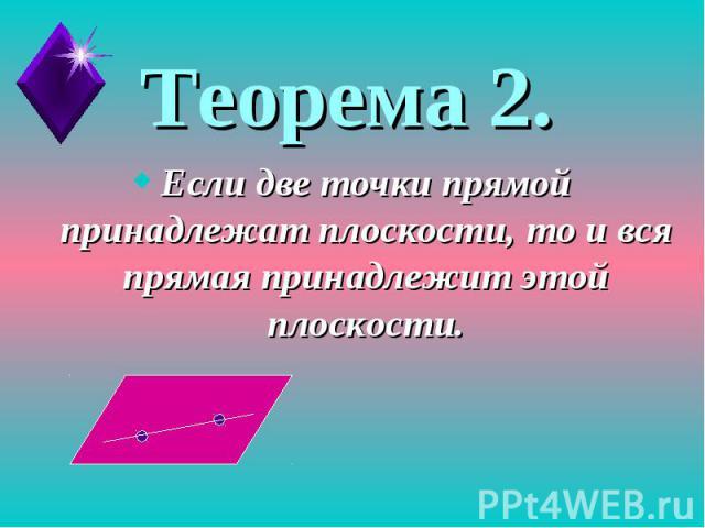Теорема 2.Если две точки прямой принадлежат плоскости, то и вся прямая принадлежит этой плоскости.