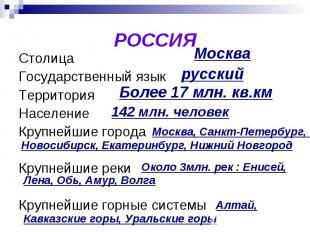 РОССИЯСтолица Государственный языкТерриторияНаселение Крупнейшие городаКрупнейши