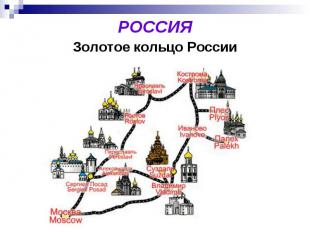 РОССИЯЗолотое кольцо России