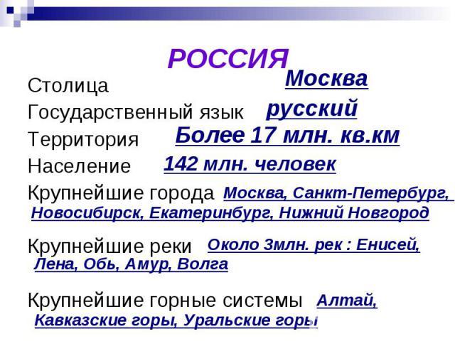 РОССИЯСтолица Государственный языкТерриторияНаселение Крупнейшие городаКрупнейшие рекиКрупнейшие горные системы