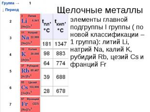 Щелочные металлыэлементы главной подгруппы I группы ( по новой классификации – 1