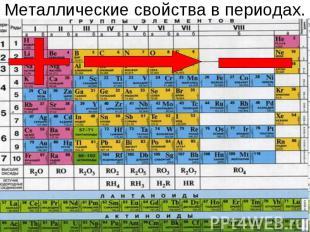 Металлические свойства в периодах.