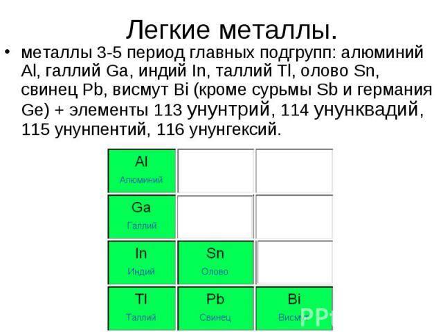 Легкие металлы.металлы 3-5 период главных подгрупп: алюминий Al, галлий Ga, индий In, таллий Tl, олово Sn, свинец Pb, висмут Bi (кроме сурьмы Sb и германия Ge) + элементы 113 унунтрий, 114 унунквадий, 115 унунпентий, 116 унунгексий.