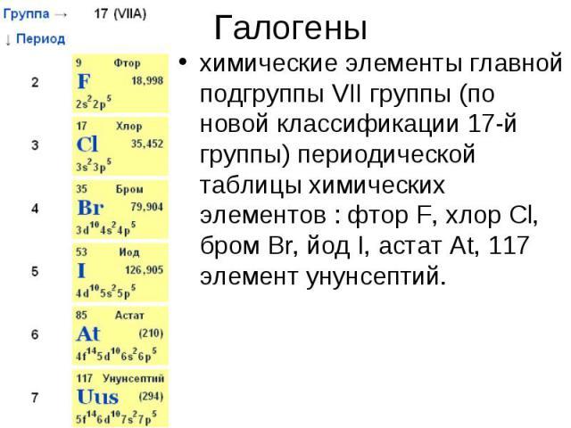 Галогеныхимические элементы главной подгруппы VII группы (по новой классификации 17-й группы) периодической таблицы химических элементов : фтор F, хлор Cl, бром Br, йод I, астат At, 117 элемент унунсептий.