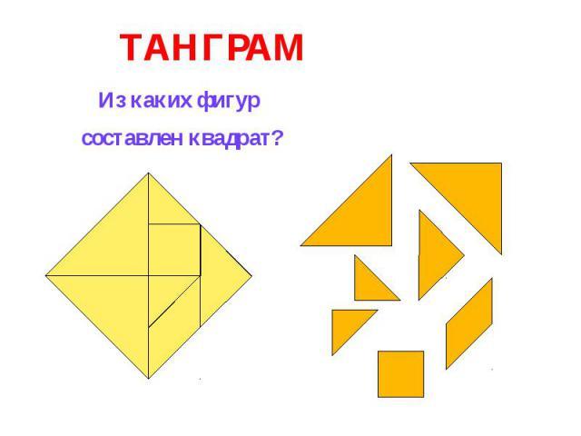 ТАНГРАМИз каких фигур составлен квадрат?