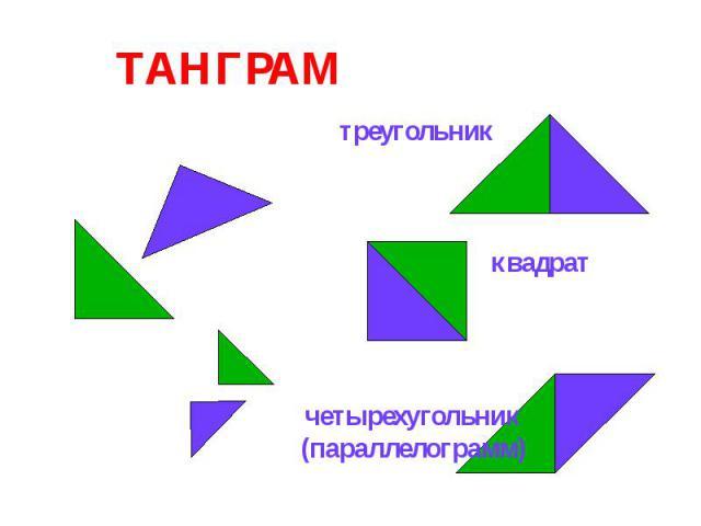 ТАНГРАМтреугольникквадратчетырехугольник (параллелограмм)