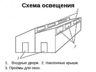 Схема освещенияВходные двери. 2. Наклонные крыши.3. Проёмы для окон.