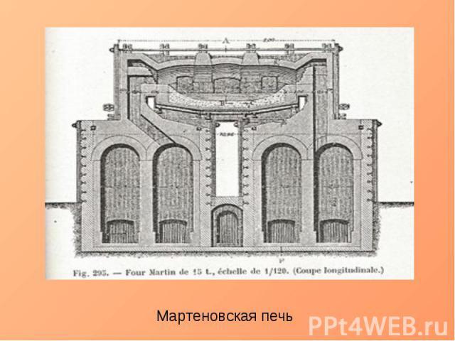 Мартеновская печь
