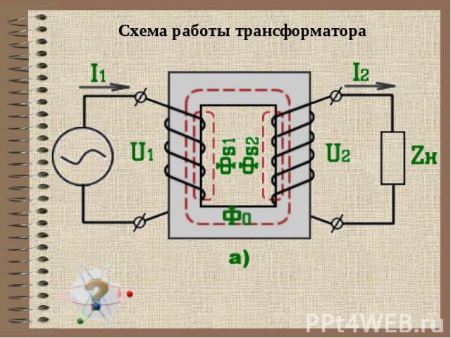 Схема работы трансформатора
