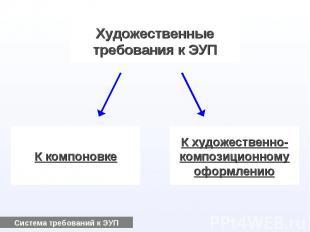 Художественныетребования к ЭУПК компоновкеК художественно-композиционномуоформле