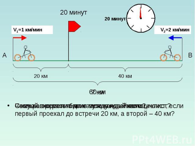 С какой скоростью двигался каждый мотоциклист, если первый проехал до встречи 20 км, а второй – 40 км?
